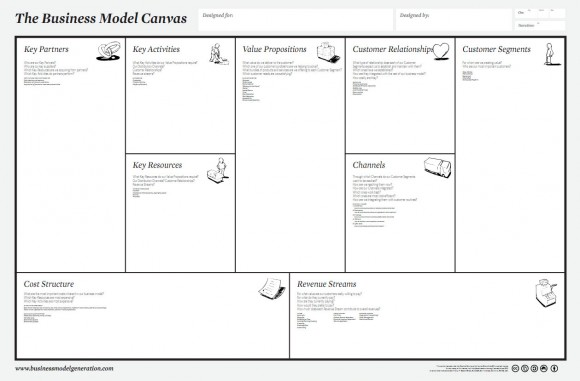 Business_Model_Canvas-580x381