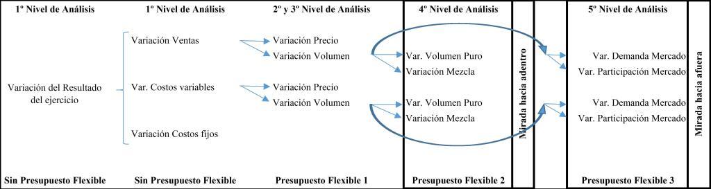 cpptario graf1