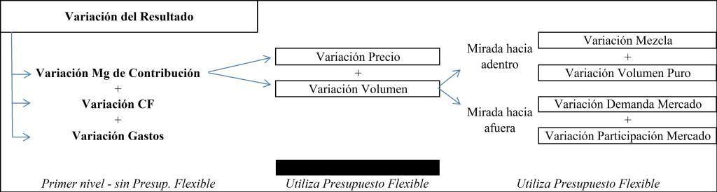 cpptario graf2