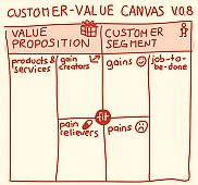 Customer_value_canvas-1